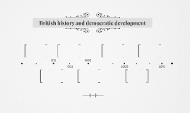 British history and democratic development