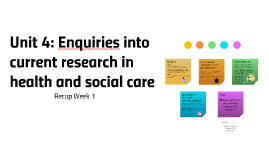 Enquiries into current research in health and social care