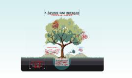 A árvore das crenças KKI Brasil