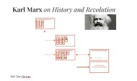 Karl Marx on History and Social Change