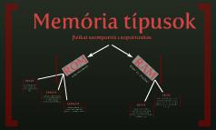 Memória típúsok