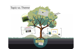 Theme vs. Topic Tree