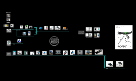 Design Evolution: MP3 Players