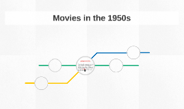 Movies in the 1950s