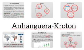 Anhanguera-Kroton