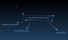 cryptography through the ages