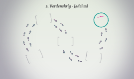 2. Verdenskrig - Jødehad