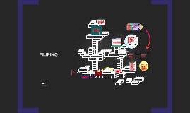 Copy of Ang Maka-Pilipinong Pananaliksik:Gabay sa pamimili ng paksa