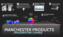 Copy of Manchester Products: A Brand Transition Challenge