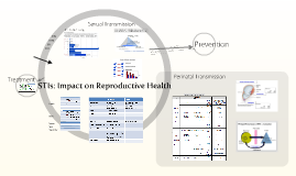 STIs: Impact on Reproductive Health