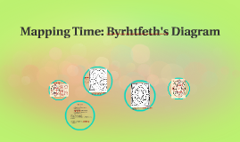 Mapping Time: Byrhtfeth's diagram