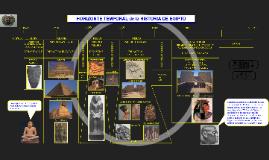 Cronología de Egipto