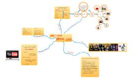 Understanding (new) media (art)