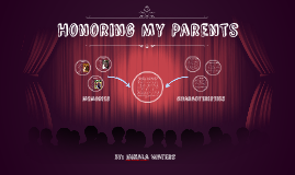 Honoring My Parents