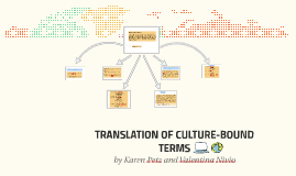TRANSLATION OF CULTURE-BOUND TERMS