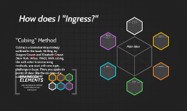 "How does I ""Ingress?"""