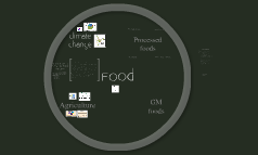 food_climatechange_1