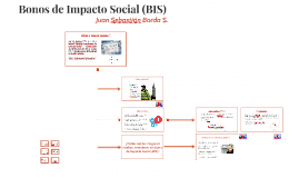 Pay for success (PFS) is a social impact financing mechanism