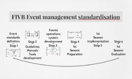 FIVB event management standartisation