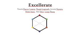 Execrate Business Presentation