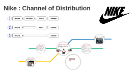 Copy of Nike: Channel of Distribution