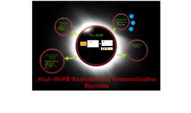 Copy of AQA GCSE Business and Communication Systems