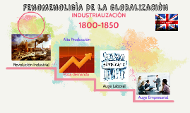 FENOMENOLIGÌA DE LA GLOBALIZACIÒN
