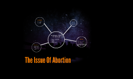 The Issue Of Abortion