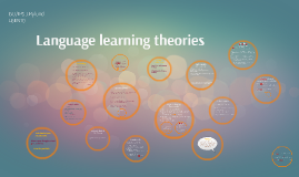 Language learning theories and approaches