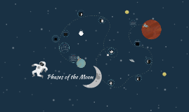 Copy of Phases of the Moon