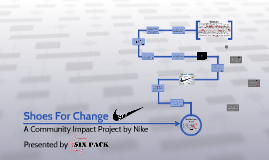 Nike: Shoes For Change
