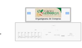 Copy of Presentación Organigrama de Negociación y Compras