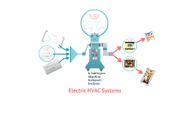 Electric HVAC systems