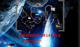 Copy of Parcial de Filosofía