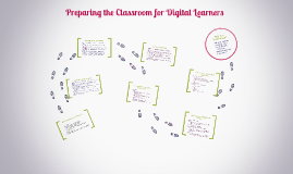 What needs changed in today's classroom's to help digital le