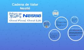 Copy of Cadena de Valor