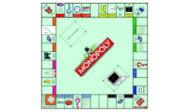 Copy of Monopolies