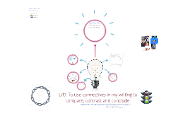 L/O: To use connectives in my writing to compare and conclud