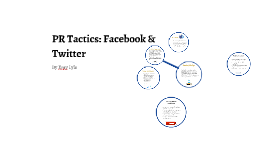 Facebook and Twitter Tactics