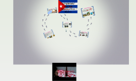 Spanish 11 Intro Culture Project