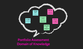 Portfolio Assessment Domain of Knowledge