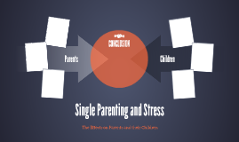 Single Parenting and Stress