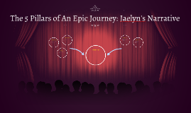 The 5 Pillars of An Epic Journey: Jaelyn's Narrative