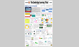 The Cambridge Learning Effect