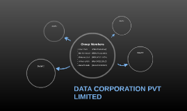 DATA CORPORATION PVT LIMITED
