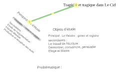 Tragédie et tragique dans Le Cid