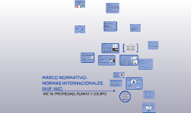 MARCO NORMATIVO- NORMAS INTEERNACIONALES (NIIF-NIC)