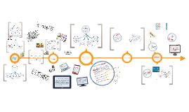 Modelos pedagógicos y su integración TIC