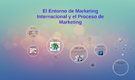 El Entorno de Marketing Internacional y el Proceso de Market