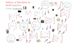 History of Education in the USA
